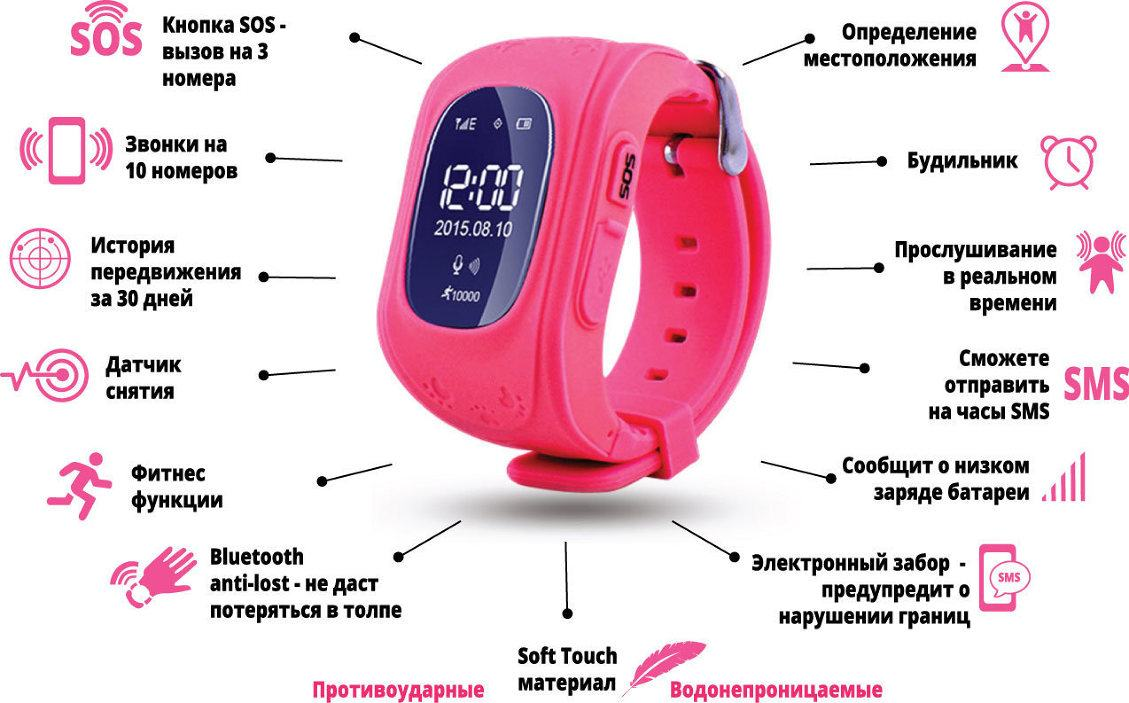 Описание и инструкция Smart Baby Watch 43d33271c777f